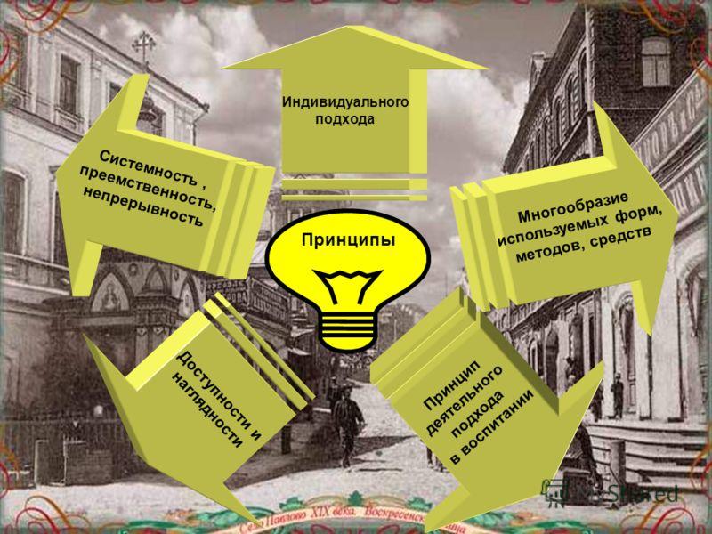 Принципы Многообразие используемых форм, методов, средств Принцип деятельного подхода в воспитании Индивидуального подхода Доступности и наглядности Системность, преемственность, непрерывность