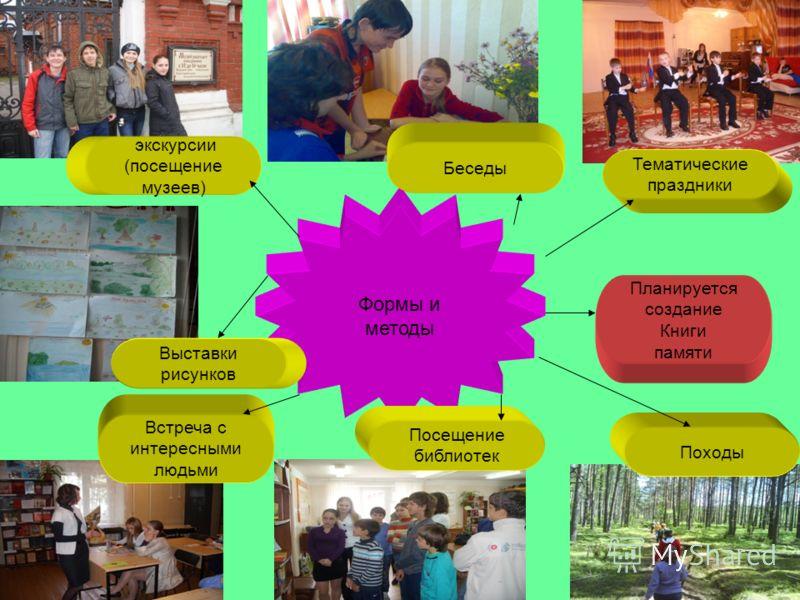 Формы и методы Тематические праздники Походы Посещение библиотек Встреча с интересными людьми Выставки рисунков Беседы экскурсии (посещение музеев) Планируется создание Книги памяти