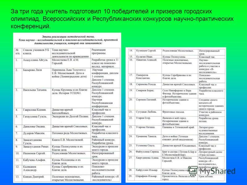 За три года учитель подготовил 10 победителей и призеров городских олимпиад, Всероссийских и Республиканских конкурсов научно-практических конференций.