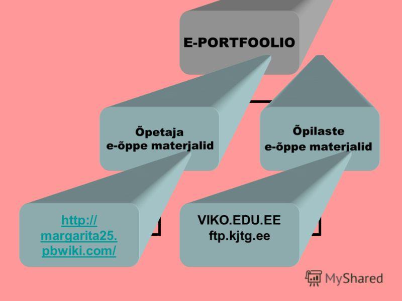 Е-PORTFOOLIO Õpetaja e-õppe materjalid http:// margarita25. pbwiki.com/ Õpilaste e-õppe materjalid VIKO.EDU.EE ftp.kjtg.ee