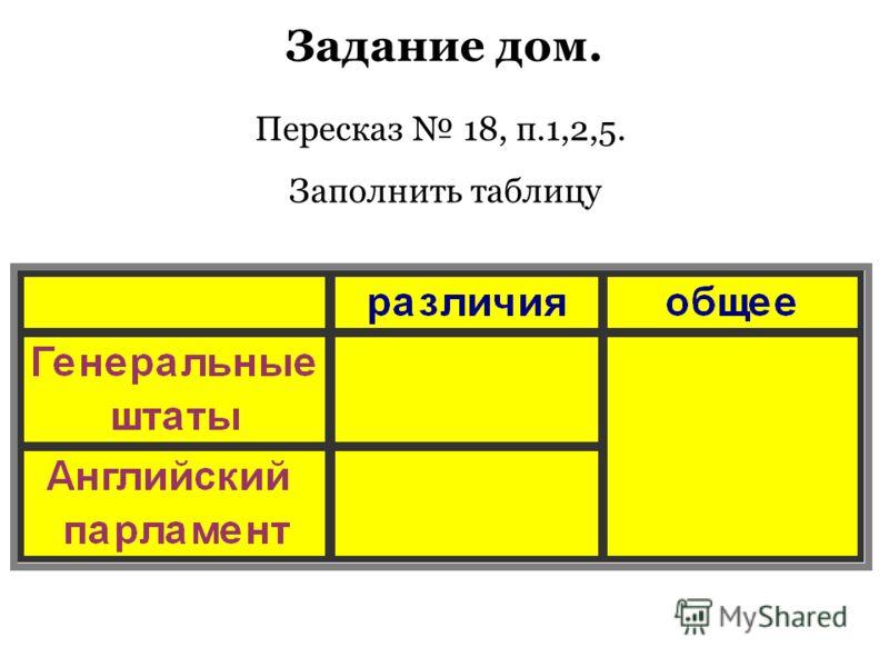 Задание дом. Пересказ 18, п.1,2,5. Заполнить таблицу