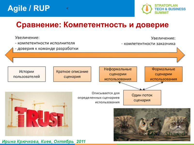 < Agile / RUP Ирина Крючкова, Киев, Октябрь 2011 Сравнение: Компетентность и доверие
