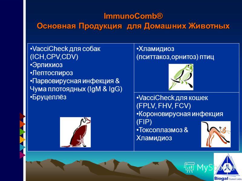 ImmunoComb® Основная Продукция для Домашних Животных Хламидиоз (пситтакоз,орнитоз) птиц VacciCheck для собак (ICH,CPV,CDV) Эрлихиоз Лептоспироз Парвовирусная инфекция & Чума плотоядных (IgM & IgG) Бруцеллёз VacciCheck для кошек (FPLV, FHV, FCV) Корон