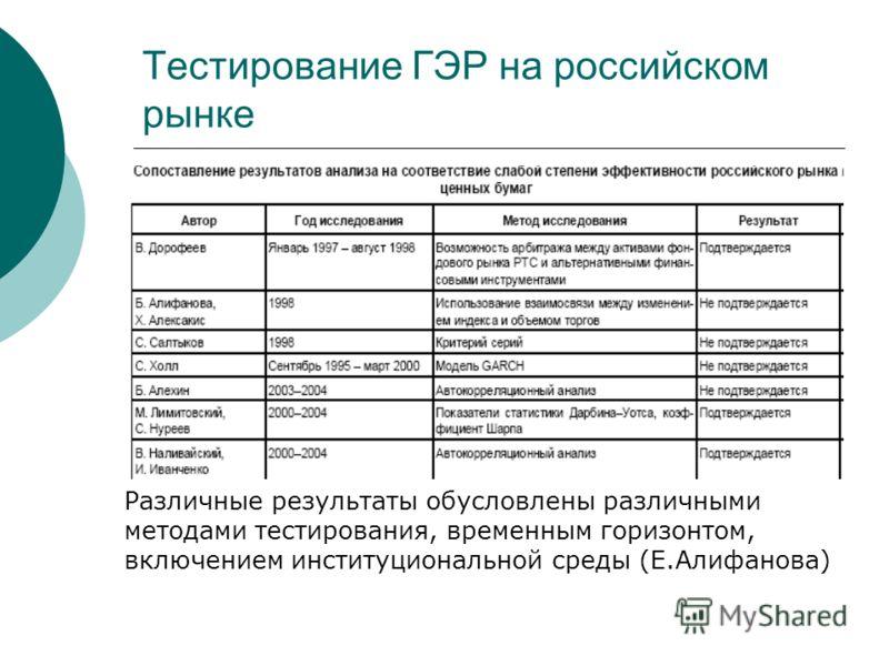 Тестирование ГЭР на российском рынке Различные результаты обусловлены различными методами тестирования, временным горизонтом, включением институциональной среды (Е.Алифанова)