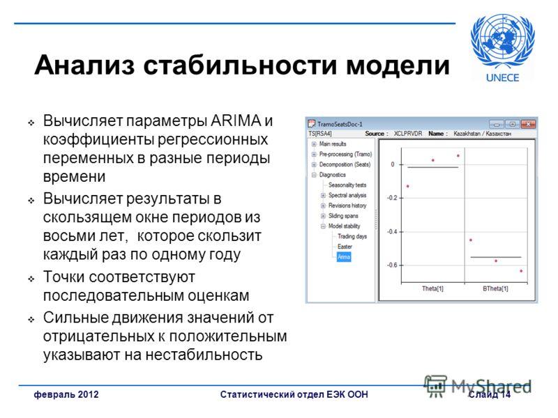 Статистический отдел ЕЭК ООН Слайд 14февраль 2012 Анализ стабильности модели Вычисляет параметры ARIMA и коэффициенты регрессионных переменных в разные периоды времени Вычисляет результаты в скользящем окне периодов из восьми лет, которое скользит ка