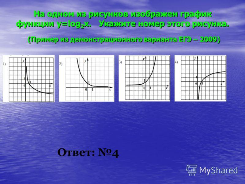 Ответ: 4 На одном из рисунков изображен график функции у=log 2 х. Укажите номер этого рисунка. (Пример из демонстрационного варианта ЕГЭ – 2009)