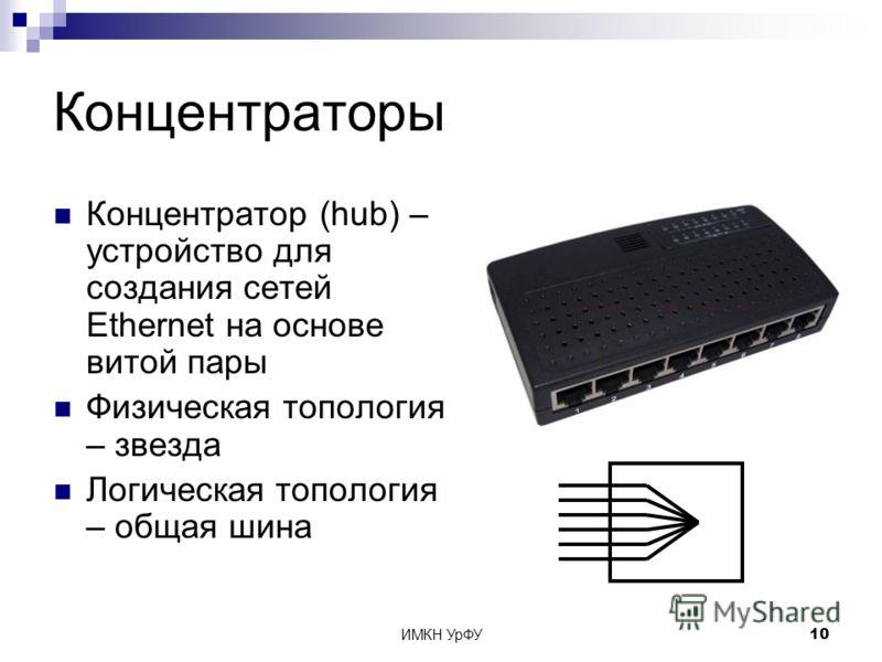 ИМКН УрФУ10 Концентраторы Концентратор (hub) – устройство для создания сетей Ethernet на основе витой пары Физическая топология – звезда Логическая топология – общая шина