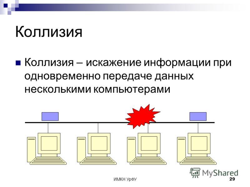 ИМКН УрФУ29 Коллизия Коллизия – искажение информации при одновременно передаче данных несколькими компьютерами