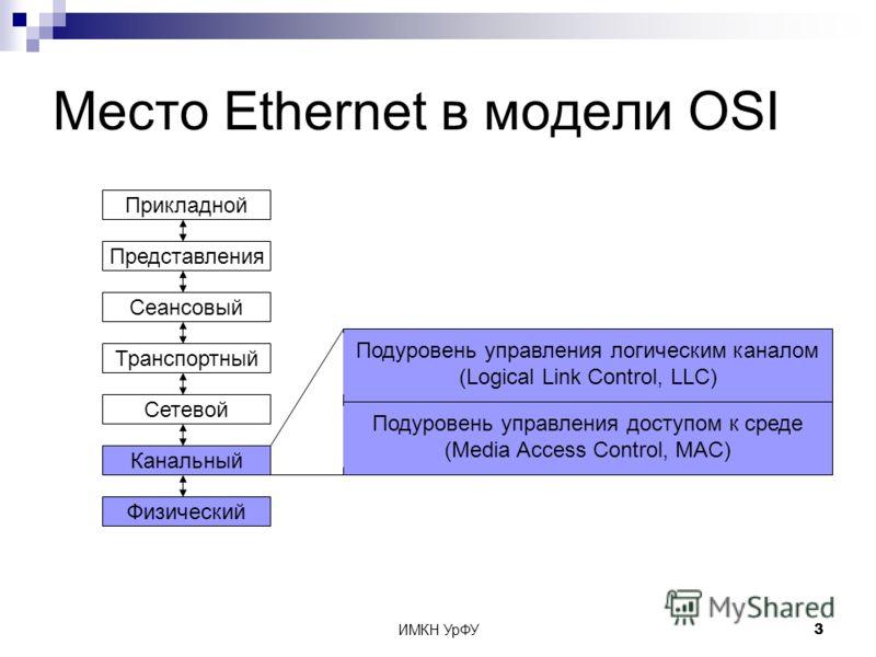 ИМКН УрФУ3 Место Ethernet в модели OSI Физический Канальный Сетевой Транспортный Сеансовый Представления Прикладной Подуровень управления логическим каналом (Logical Link Control, LLC) Подуровень управления доступом к среде (Media Access Control, MAC