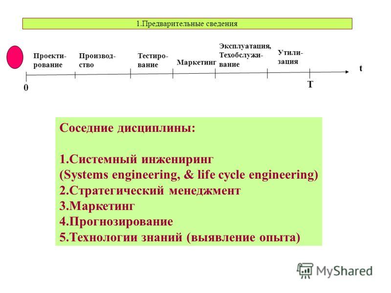 Соседние дисциплины: 1.Системный инжениринг (Systems engineering, & life cycle engineering) 2.Стратегический менеджмент 3.Маркетинг 4.Прогнозирование 5.Технологии знаний (выявление опыта) 1.Предварительные сведения Проекти- рование t Производ- ство Т
