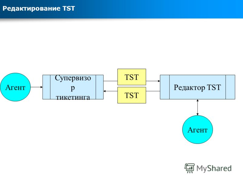 Редактирование TST Агент Супервизо р тикетинга TST Редактор TST TST Агент