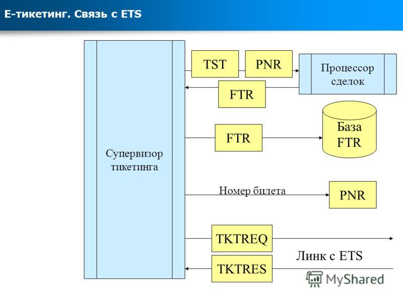 E-тикетинг. Связь с ETS Супервизор тикетинга База FTR PNR Номер билета Процессор сделок TSTPNRFTR Линк с ETS TKTREQ TKTRES