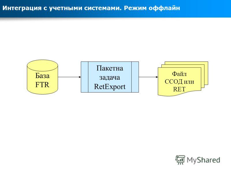 Интеграция с учетными системами. Режим оффлайн База FTR Пакетна задача RetExport Файл ССОД или RET