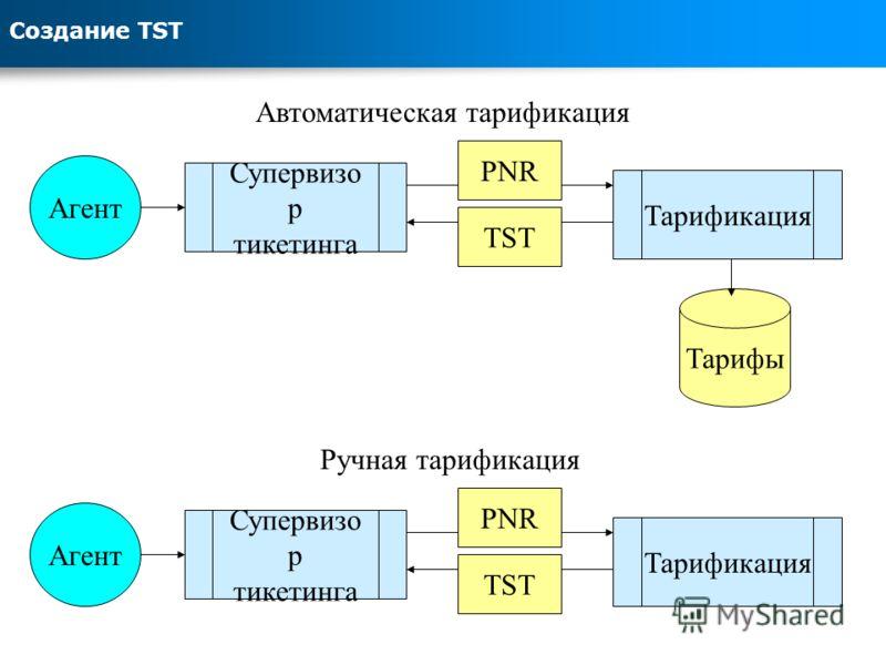 Создание TST Автоматическая тарификация Ручная тарификация Агент Супервизо р тикетинга TST Тарификация PNR Тарифы Агент Тарификация PNR TST Супервизо р тикетинга
