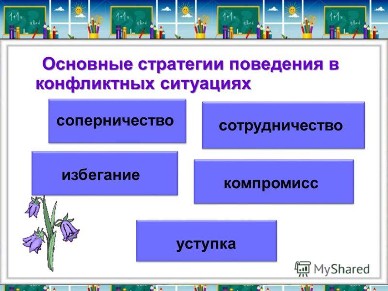 Основные стратегии поведения в конфликтных ситуациях Основные стратегии поведения в конфликтных ситуациях компромисс сотрудничество избегание соперничество уступка