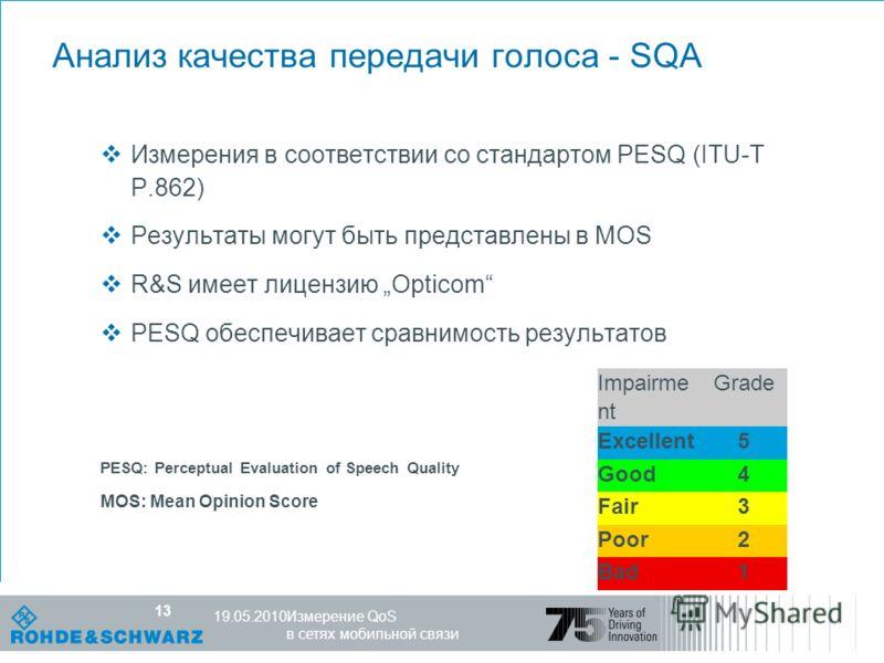 Компетентность в мире радио R&S, 25.10.07 13 Измерение QoS в сетях мобильной связи 19.05.2010 13 Анализ качества передачи голоса - SQA Измерения в соответствии со стандартом PESQ (ITU-T P.862) Результаты могут быть представлены в MOS R&S имеет лиценз
