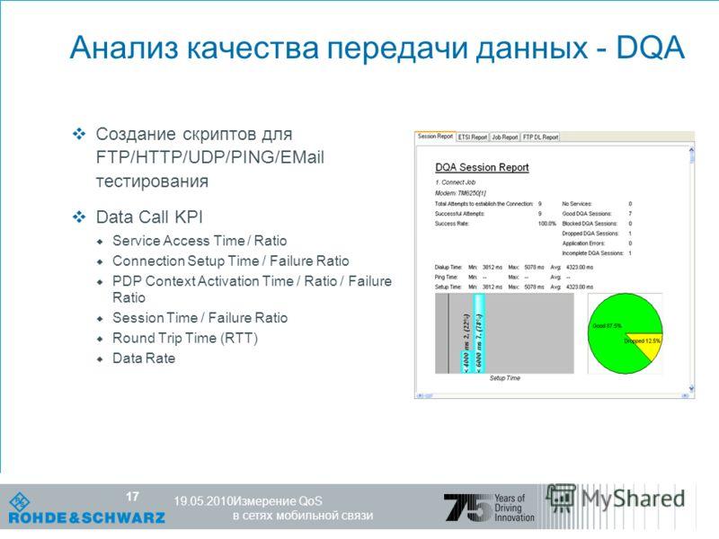 Компетентность в мире радио R&S, 25.10.07 17 Измерение QoS в сетях мобильной связи 19.05.2010 17 Анализ качества передачи данных - DQA Создание скриптов для FTP/HTTP/UDP/PING/EMail тестирования Data Call KPI Service Access Time / Ratio Connection Set
