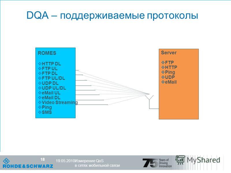 Компетентность в мире радио R&S, 25.10.07 18 Измерение QoS в сетях мобильной связи 19.05.2010 18 ROMES HTTP DL FTP UL FTP DL FTP UL/DL UDP DL UDP UL/DL eMail UL eMail DL Video Streaming Ping SMS DQA – поддерживаемые протоколы Server FTP HTTP Ping UDP