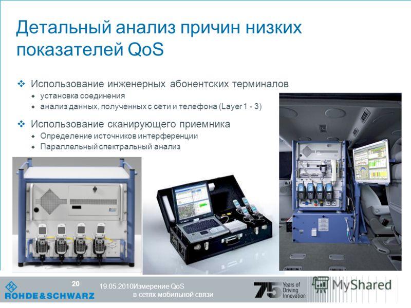 Компетентность в мире радио R&S, 25.10.07 20 Измерение QoS в сетях мобильной связи 19.05.2010 20 Детальный анализ причин низких показателей QoS Использование инженерных абонентских терминалов установка соединения анализ данных, полученных с сети и те