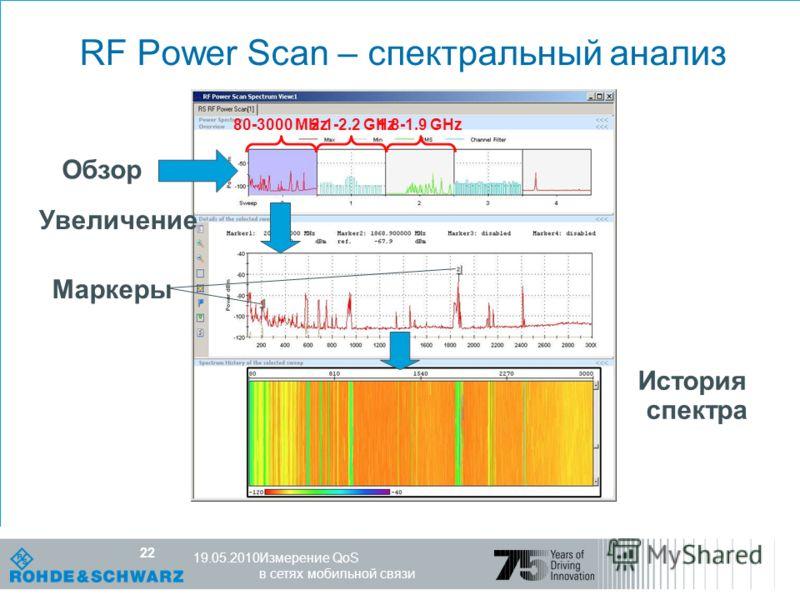 Компетентность в мире радио R&S, 25.10.07 22 Измерение QoS в сетях мобильной связи 19.05.2010 22 RF Power Scan – спектральный анализ Обзор 2.1-2.2 GHz 1.8-1.9 GHz80-3000 MHz Увеличение История спектра Маркеры