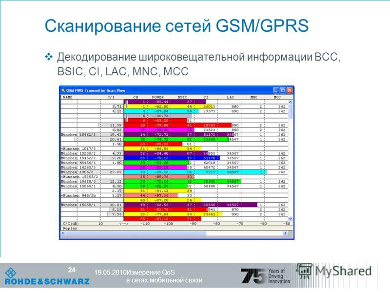 Компетентность в мире радио R&S, 25.10.07 24 Измерение QoS в сетях мобильной связи 19.05.2010 24 Сканирование сетей GSM/GPRS Декодирование широковещательной информации BCC, BSIC, CI, LAC, MNC, MCC