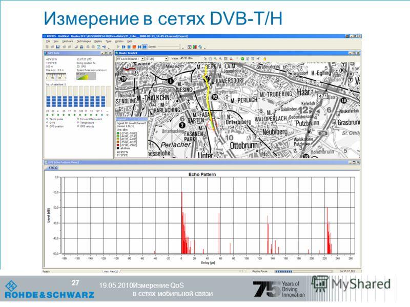 Компетентность в мире радио R&S, 25.10.07 27 Измерение QoS в сетях мобильной связи 19.05.2010 27 Измерение в сетях DVB-T/H