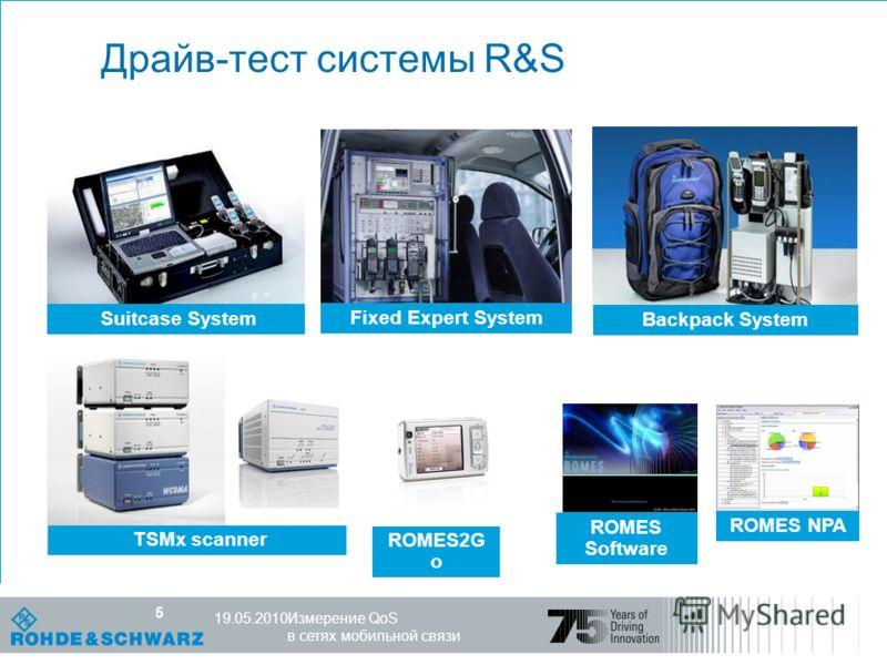 Компетентность в мире радио R&S, 25.10.07 5 Измерение QoS в сетях мобильной связи 19.05.2010 5 Драйв-тест системы R&S Suitcase System Backpack System TSMx scanner ROMES2G o ROMES Software ROMES NPA Fixed Expert System