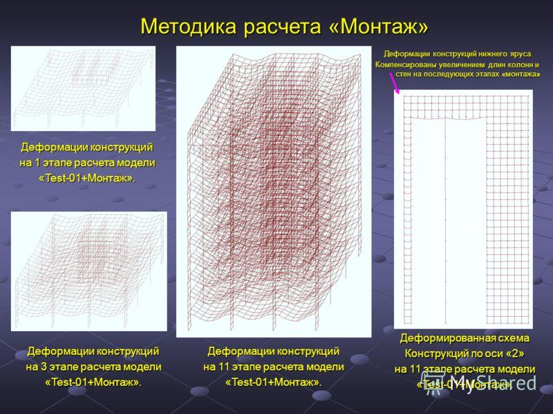 Методика расчета «Монтаж» Деформации конструкций на 1 этапе расчета модели «Test-01+Монтаж». Деформации конструкций на 3 этапе расчета модели «Test-01+Монтаж». Деформации конструкций на 11 этапе расчета модели «Test-01+Монтаж». Деформации конструкций