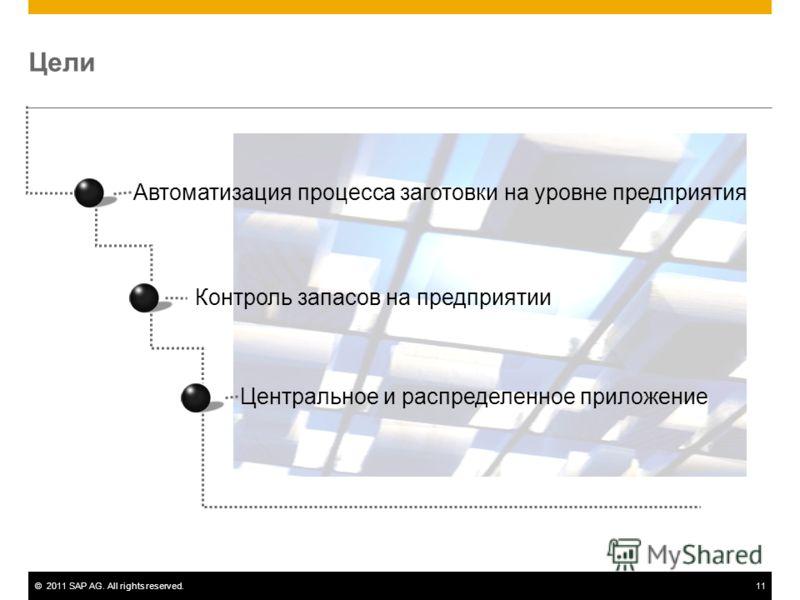 ©2011 SAP AG. All rights reserved.11 Цели Автоматизация процесса заготовки на уровне предприятия Контроль запасов на предприятии Центральное и распределенное приложение