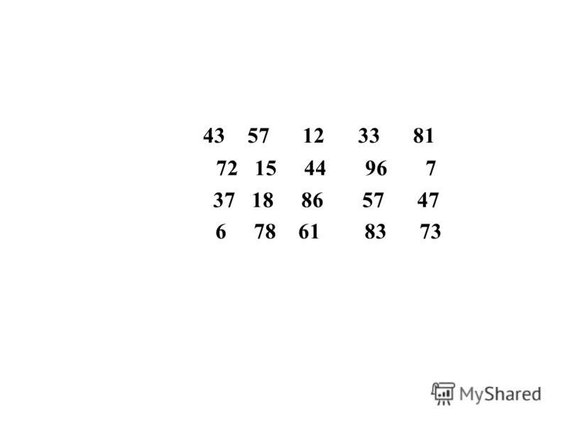 43 57 12 33 81 72 15 44 96 7 37 18 86 57 47 6 78 61 83 73