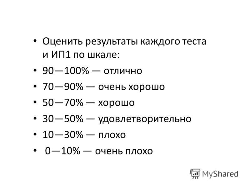 Оценить результаты каждого теста и ИП1 по шкале: 90100% отлично 7090% очень хорошо 5070% хорошо 3050% удовлетворительно 1030% плохо 010% очень плохо