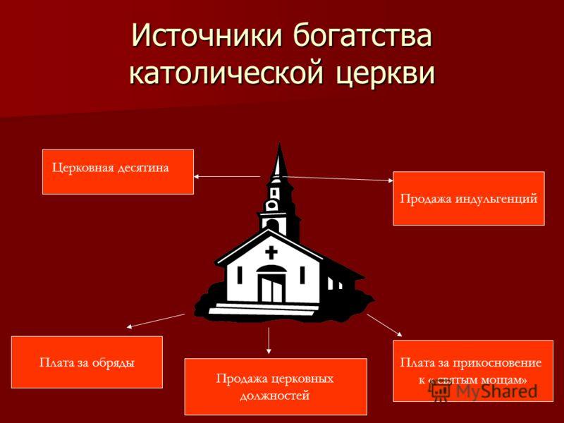 Источники богатства католической церкви Плата за обряды Продажа индульгенций Плата за прикосновение к « святым мощам» Продажа церковных должностей Церковная десятина