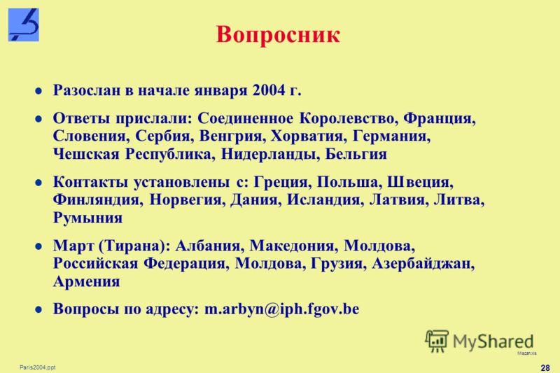 Paris2004.ppt 28 Вопросник Miscan.xls Разослан в начале января 2004 г. Ответы прислали: Соединенное Королевство, Франция, Словения, Сербия, Венгрия, Хорватия, Германия, Чешская Республика, Нидерланды, Бельгия Контакты установлены с: Греция, Польша, Ш