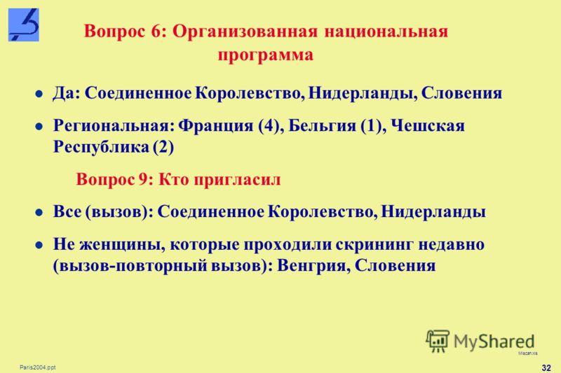 Paris2004.ppt 32 Вопрос 6: Организованная национальная программа Miscan.xls Да: Соединенное Королевство, Нидерланды, Словения Региональная: Франция (4), Бельгия (1), Чешская Республика (2) Вопрос 9: Кто пригласил Все (вызов): Соединенное Королевство,