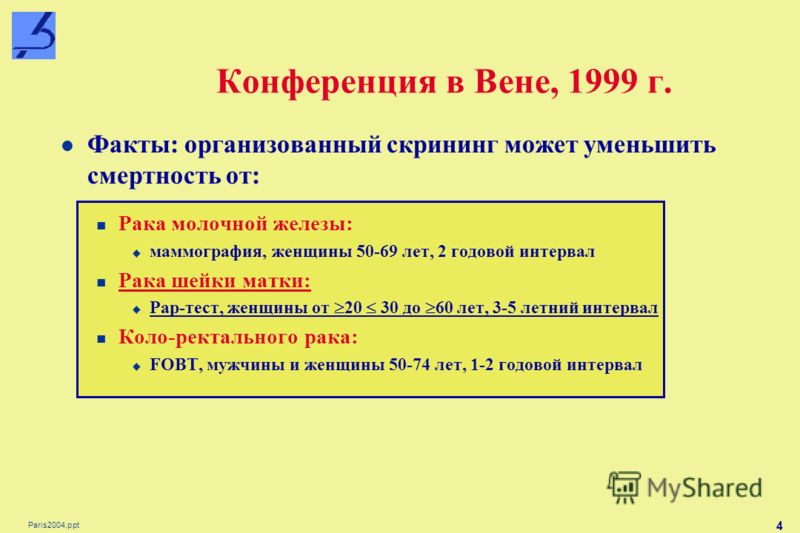 Paris2004.ppt 4 Конференция в Вене, 1999 г. Факты: организованный скрининг может уменьшить смертность от: Рака молочной железы: маммография, женщины 50-69 лет, 2 годовой интервал Рака шейки матки: Pap-тест, женщины от 20 30 до 60 лет, 3-5 летний инте