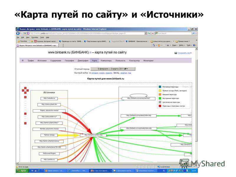 «Карта путей по сайту» и «Источники»