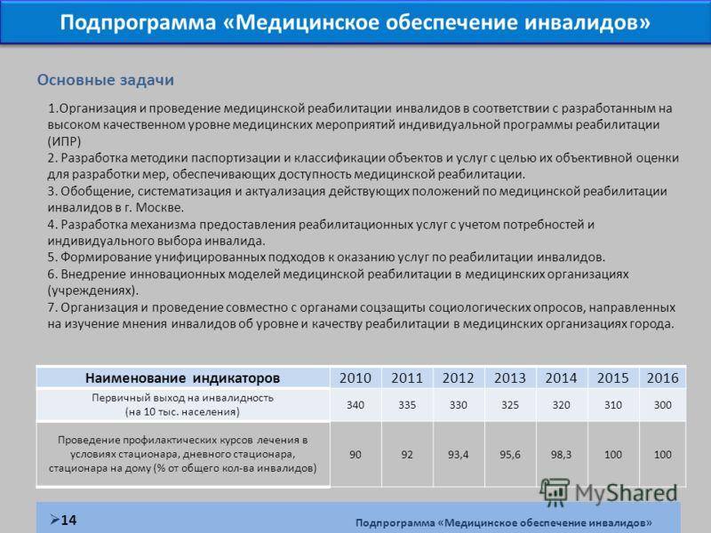 Основные задачи 1.Организация и проведение медицинской реабилитации инвалидов в соответствии с разработанным на высоком качественном уровне медицинских мероприятий индивидуальной программы реабилитации (ИПР) 2. Разработка методики паспортизации и кла