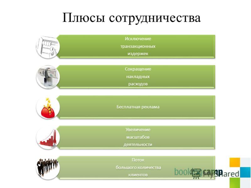 Плюсы сотрудничества Исключение транзакционных издержек Сокращение накладных расходов Бесплатная реклама Увеличение масштабов деятельности Поток большого количества клиентов