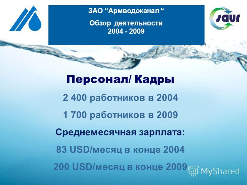 Персонал/ Кадры 2 400 работников в 2004 1 700 работников в 2009 Среднемесячная зарплата: 83 USD/месяц в конце 2004 200 USD/месяц в конце 2009 ЗАО Армводоканал Обзор деятельности 2004 - 2009