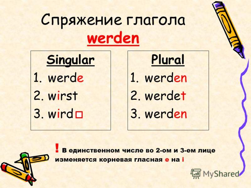 Спряжение глагола werden Singular 1.werde 2.wirst 3.wird Plural 1.werden 2.werdet 3.werden ! В единственном числе во 2-ом и 3-ем лице изменяется корневая гласная е на i