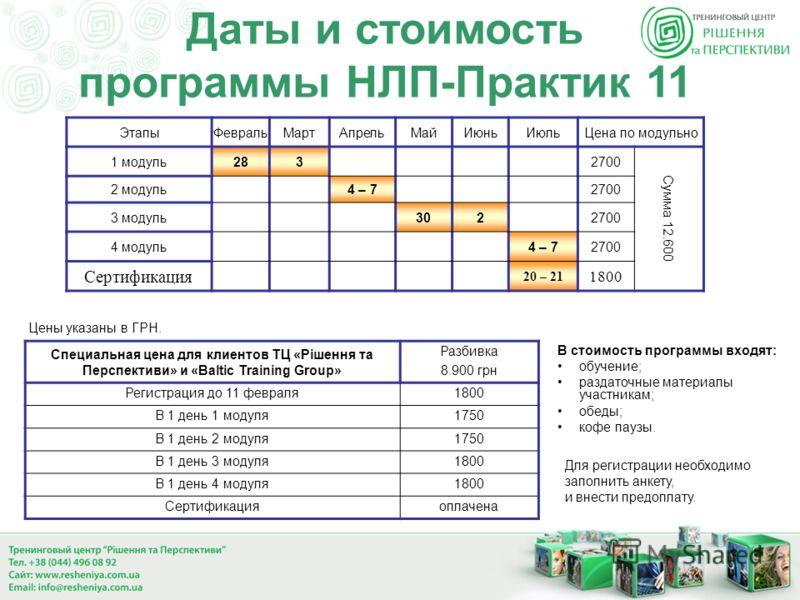 Даты и стоимость программы НЛП-Практик 11 Цены указаны в ГРН. ЭтапыФевральМартАпрельМайИюньИюльЦена по модульно 1 модуль2832700 Сумма 12.600 2 модуль4 – 72700 3 модуль3022700 4 модуль4 – 72700 Сертификация 20 – 21 1800 В стоимость программы входят: о