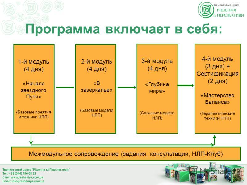 Программа включает в себя: 1-й модуль (4 дня) «Начало звездного Пути» (Базовые понятия и техники НЛП) м 3-й модуль (4 дня) «Глубина мира» (Сложные модели НЛП) 4-й модуль (3 дня) + Сертификация (2 дня) «Мастерство Баланса» (Терапевтические техники НЛП