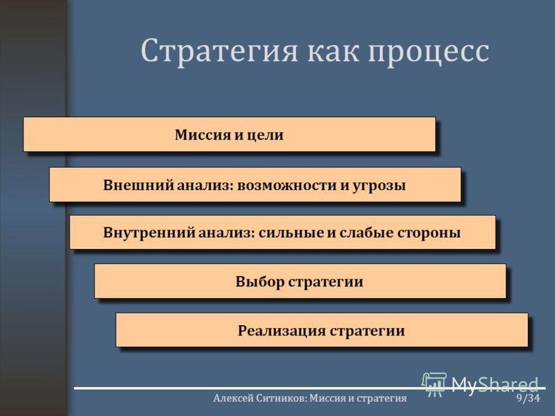 Алексей Ситников: Миссия и стратегия9/34 Стратегия как процесс Миссия и цели Внешний анализ: возможности и угрозы Внутренний анализ: сильные и слабые стороны Выбор стратегии Реализация стратегии