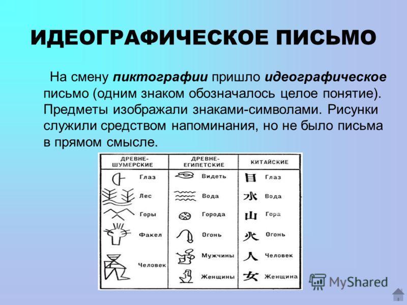 правило письма с знаком