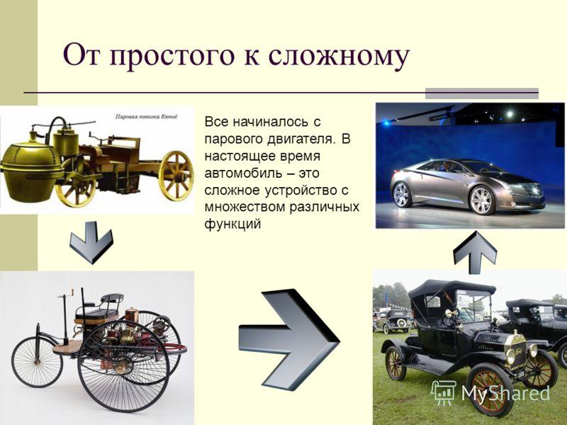 От простого к сложному Все начиналось с парового двигателя. В настоящее время автомобиль – это сложное устройство с множеством различных функций
