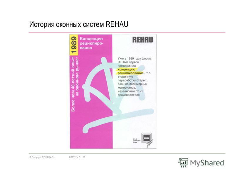 PIM017 -Ст. 11© Copyright REHAU AG - История оконных систем REHAU
