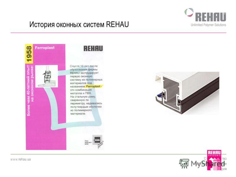 Строительство Автомобилестроение Индустрия www.rehau.ua История оконных систем REHAU
