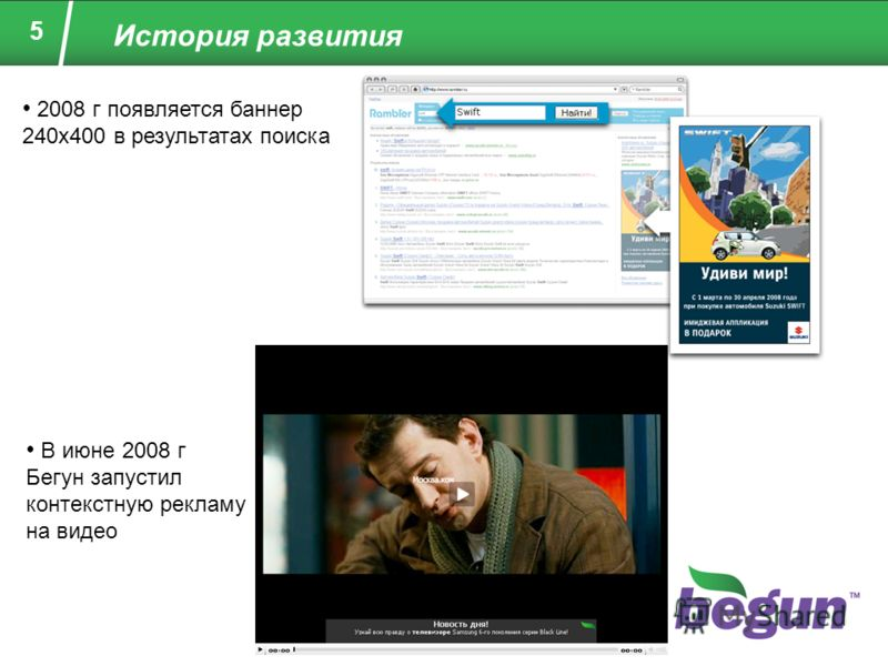 5 История развития 2008 г появляется баннер 240x400 в результатах поиска В июне 2008 г Бегун запустил контекстную рекламу на видео
