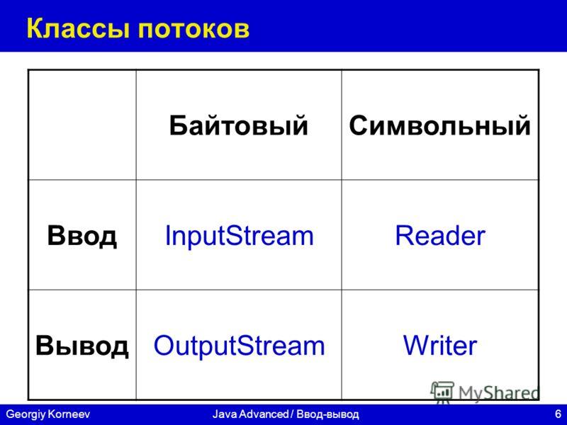 6Georgiy KorneevJava Advanced / Ввод-вывод Классы потоков БайтовыйСимвольный ВводInputStreamReader ВыводOutputStreamWriter
