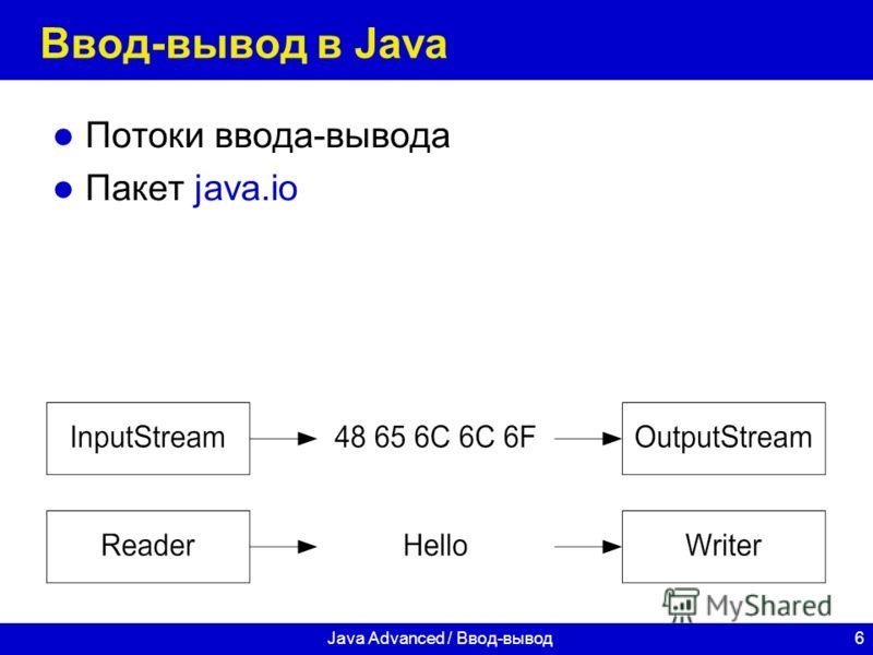 6Java Advanced / Ввод-вывод Ввод-вывод в Java Потоки ввода-вывода Пакет java.io